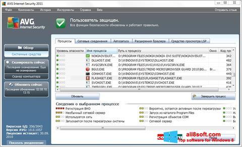 Скріншот AVG для Windows 8