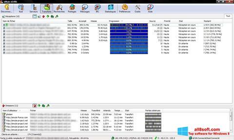Скріншот eMule для Windows 8